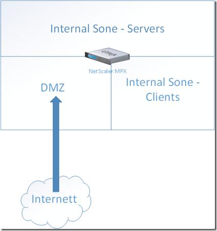 netscaler – Marius Sandbu – IT blog
