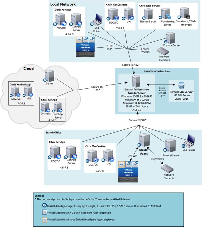 online introduction to spectropolarimetry